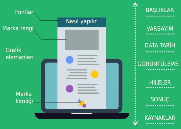 infographics-gösrel-içerik-nasıl-yapılır-fatih-şanlıtürk